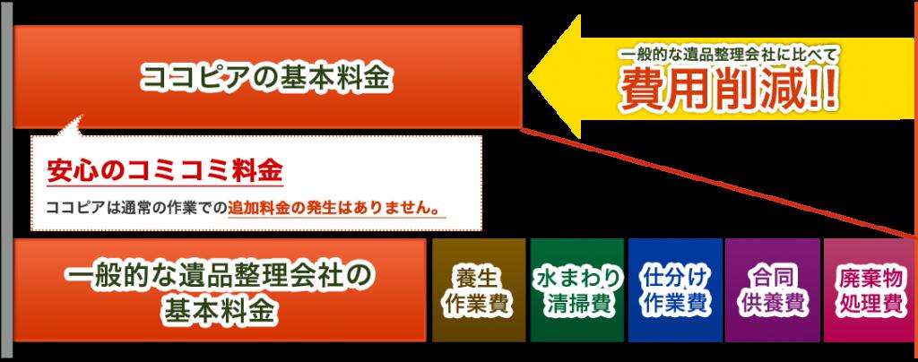 price_image